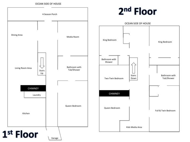 Floor Plan for ROSEMOOR - Town of Cape Elizabeth